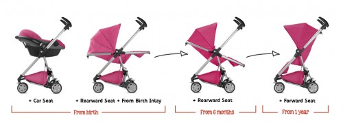 quinny_stroller_TimeLine_2015_ZappXtra2